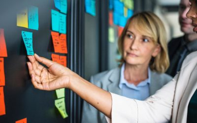 What is Disruption Planning?